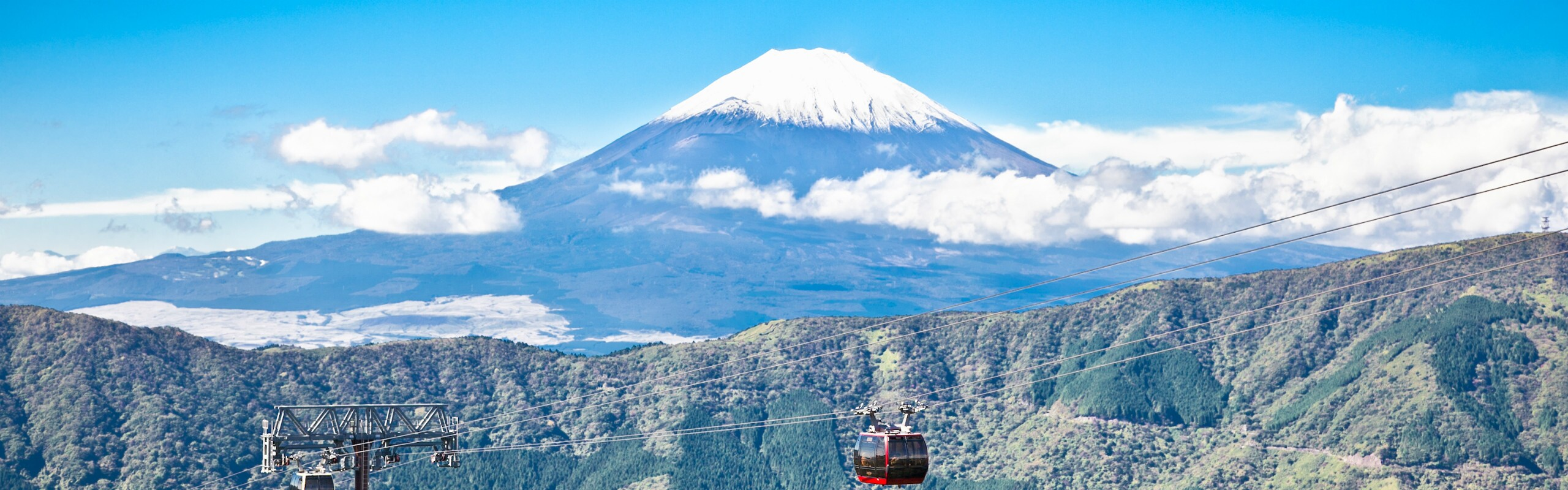 Fuji Five Lakes Guide - Where Is Mt Fuji Located?